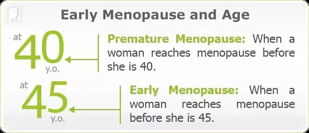 l age de la ménopause